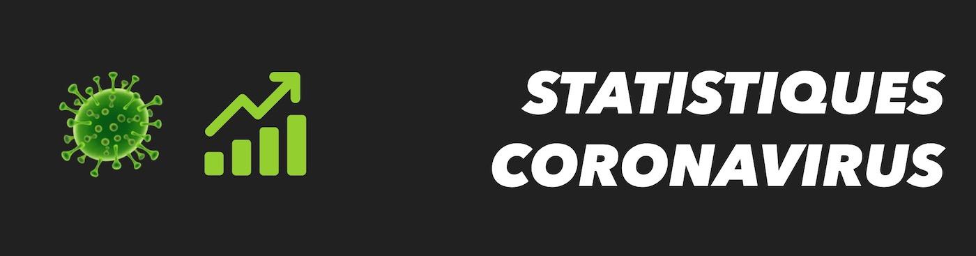 statistiques coronavirus header
